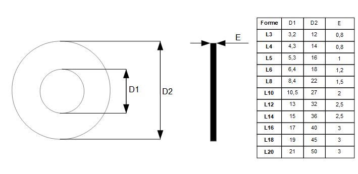 Dimensions des différentes tailles de rondelles de forme L