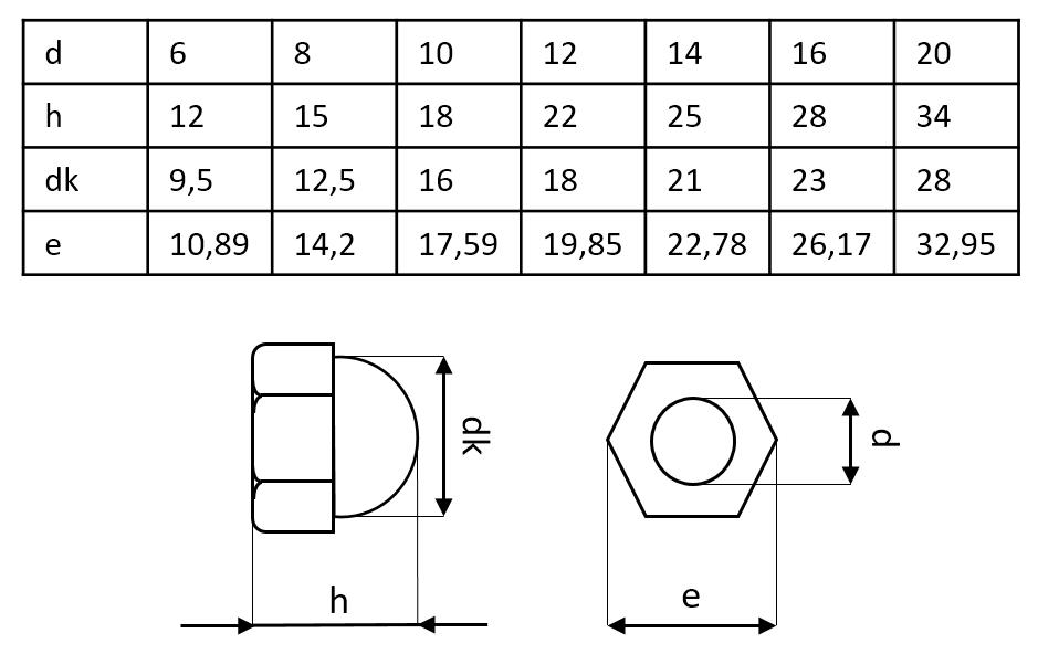 Dimensions de l'écrous
