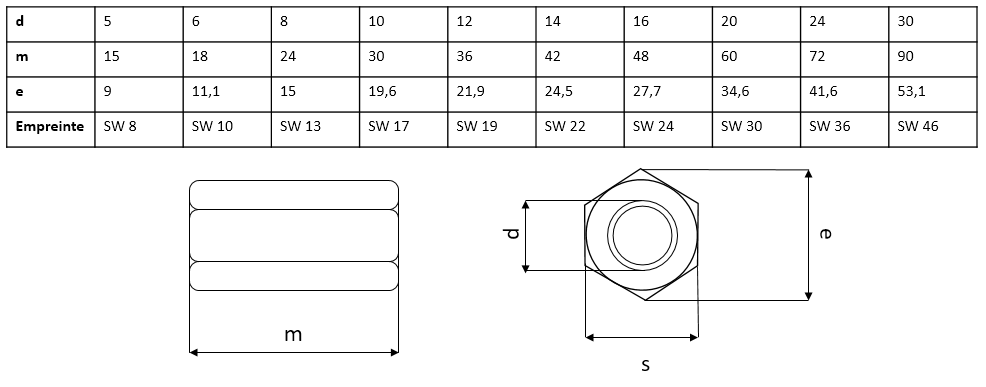 Dimensions de l'écrou hexagonale Inox A4