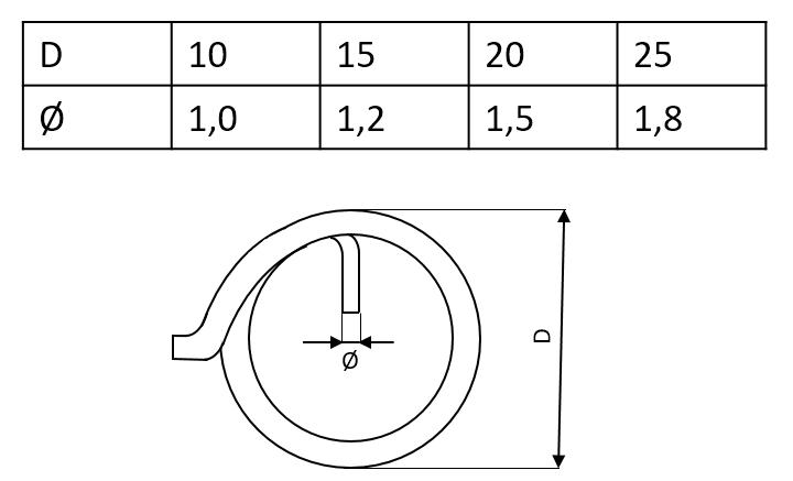 Dimensions de la goupille inox