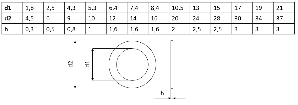Dimensions de la rondelle forme A Inox A4