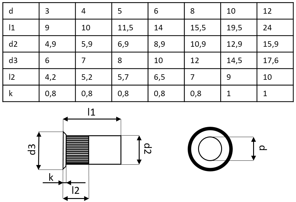 Dimensions de l'écrou à sertir Inox A4