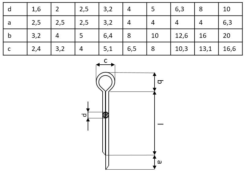 Dimensions de la Goupille fendue Inox A4