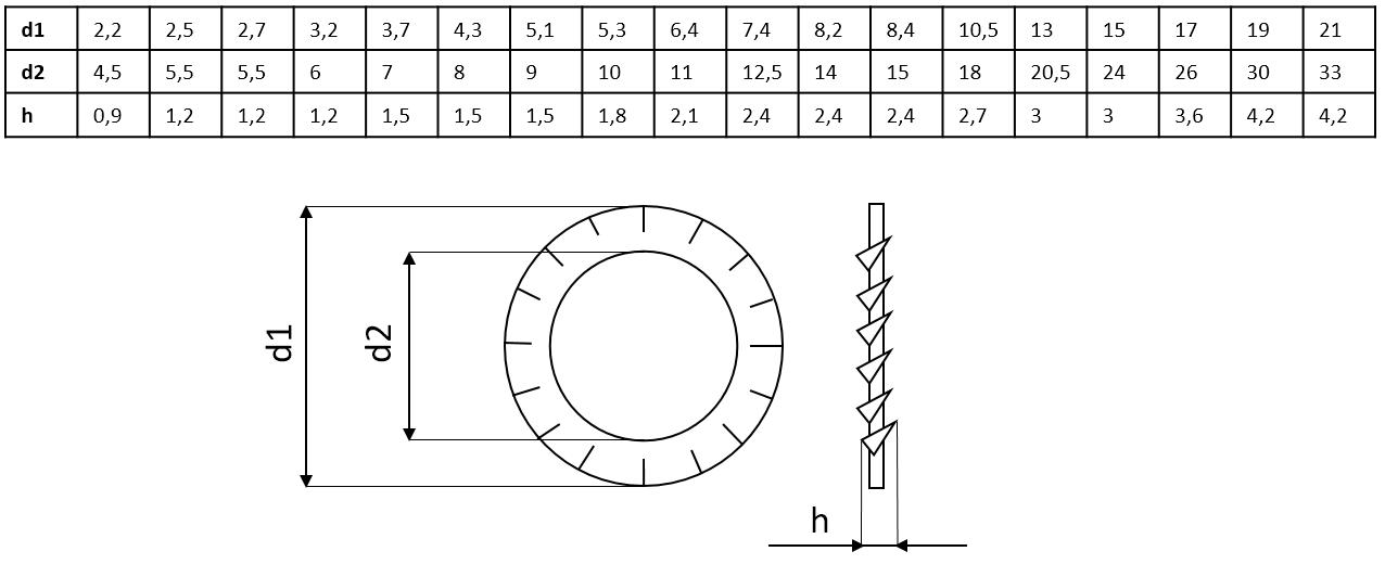 Dimensions de la rondelle éventail Inox A4