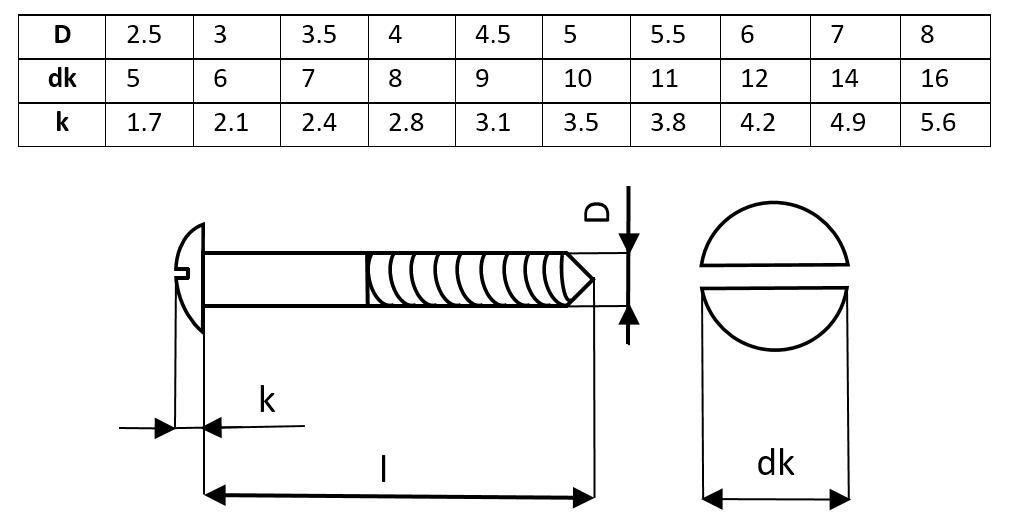 Dimensions de la vis demi-ronde inox