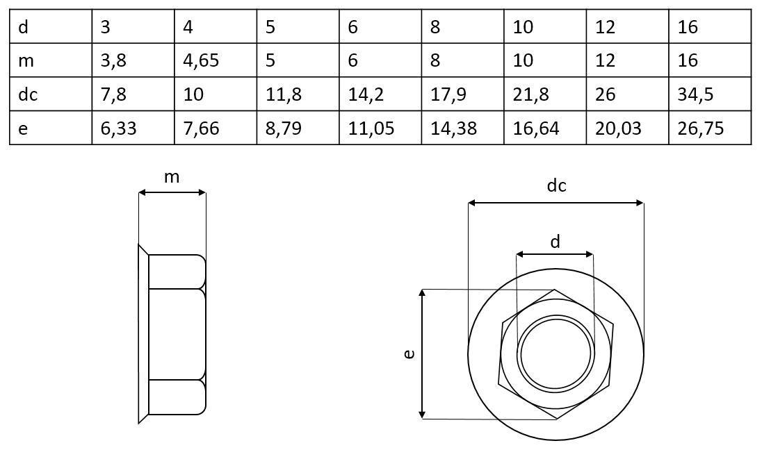 Dimensions de l'écrous hexagonal