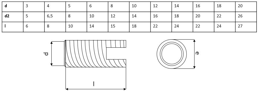 Dimensions de l'insert fileté Inox A4