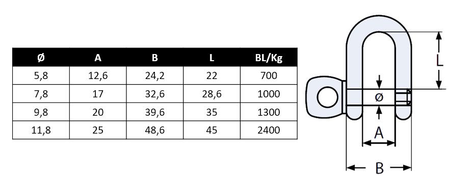Dimensions de la manille alu