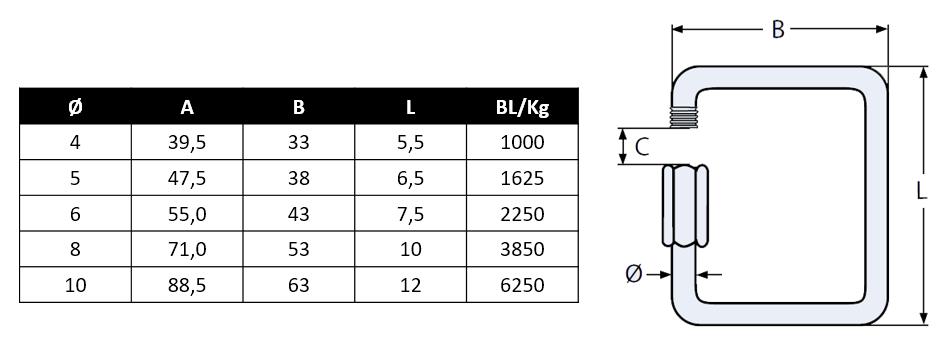 Dimensions du maillon rapide carré
