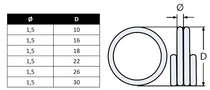 Dimensions anneau double brisé