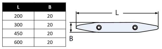 Rub strakes, half-round and hollow