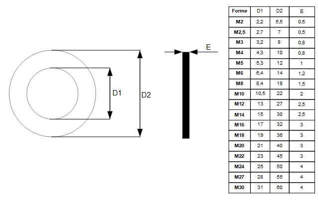 Dimensions des différentes tailles de rondelles de forme M
