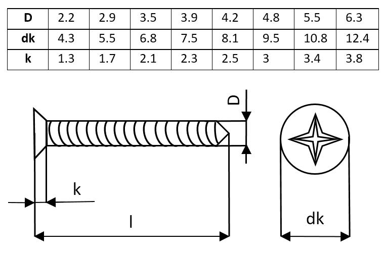 Dimensions de la vis à tête fraisée inox