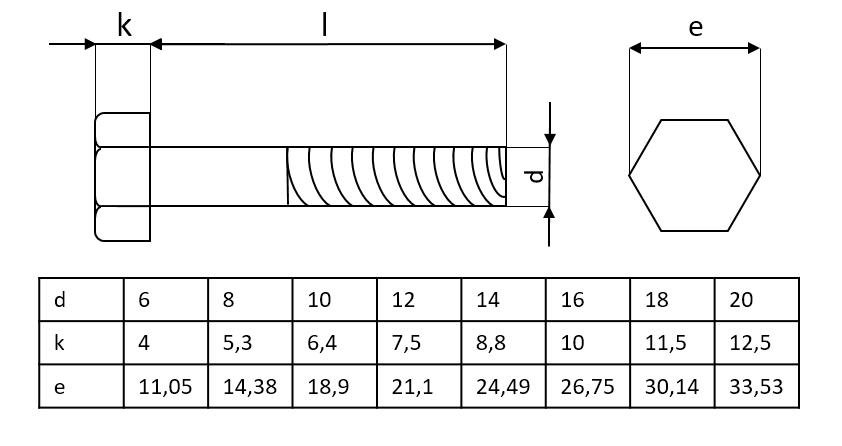 Dimensions de la vis 6 pans inox