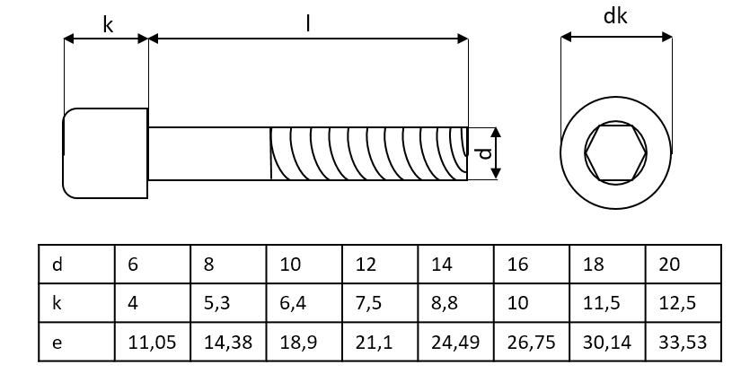 Dimensions de la vis cylindrique inox