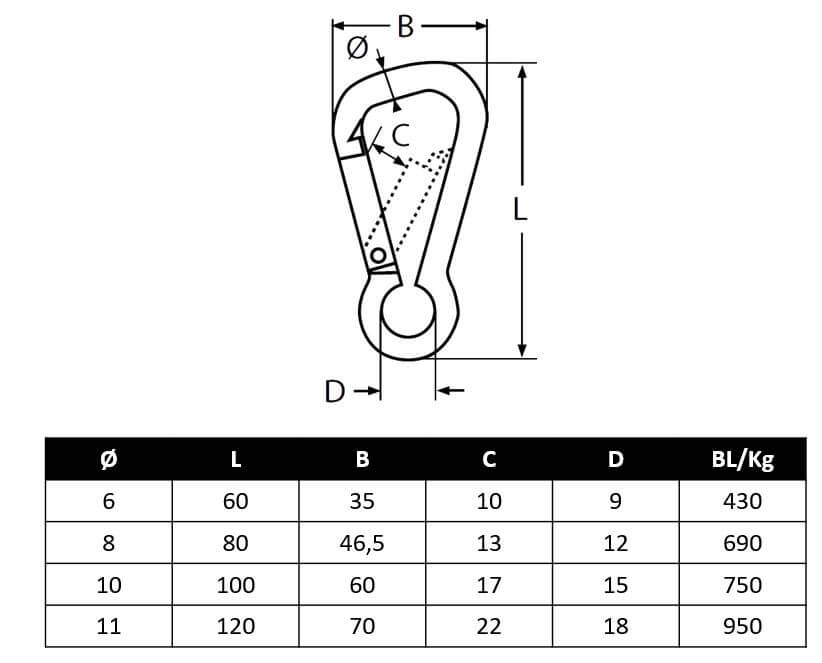 Asymmetric spring hook