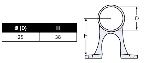 Passaggio tubo, 90°